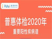 普惠体检中心2020年重要阳性病例数据报告