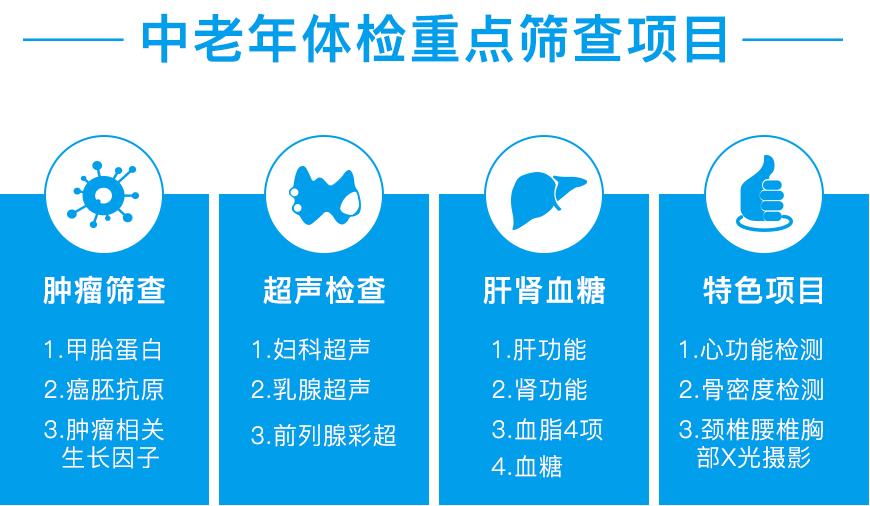 深圳父母<a style='color:#019eeb;' href='/topic/t-61.html' target='_blank'>体检套餐</a>多少钱